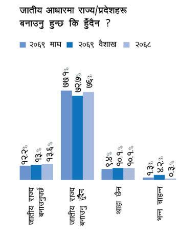 जनमत सर्वेक्षणको संकेत